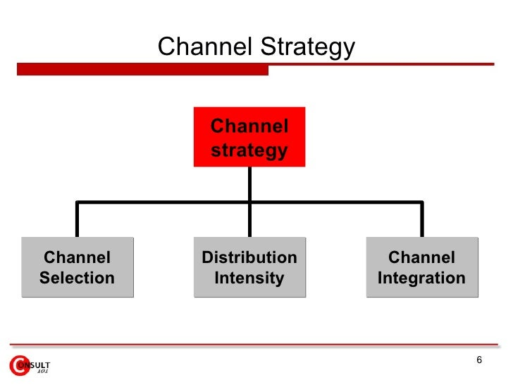 Channel Strategy Channel strategy Distribution Intensity Channel Selection Channel Integration
