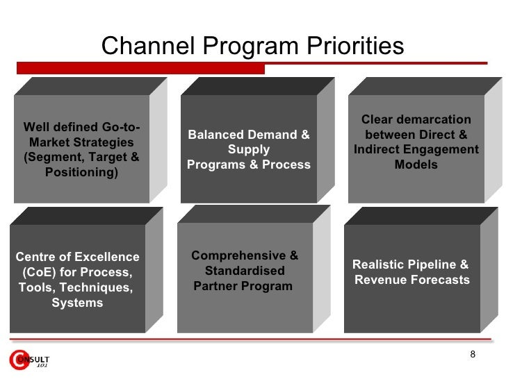 Channel Program Priorities Well defined Go-to-Market Strategies (Segment, Target & Positioning) Centre of Excellence (CoE)...