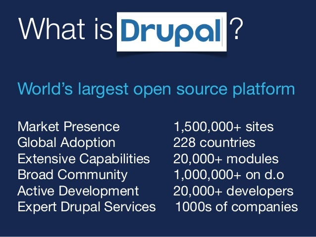 What is ?  World's largest open source platform  Market Presence 1,500,000+ sites  Global Adoption 228 countries  Extensiv...