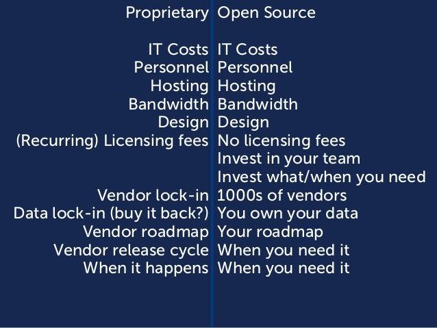 Proprietary  IT Costs  Personnel  Hosting  Bandwidth  Design  (Recurring) Licensing fees  Vendor lock-in  Data lock-in (bu...