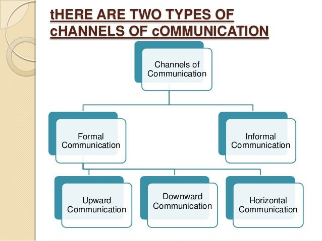 communication channels The channels of communication are considered the medium through which information is transmitted or sent to its intended audience there are two basic types of channels of communication these are:.