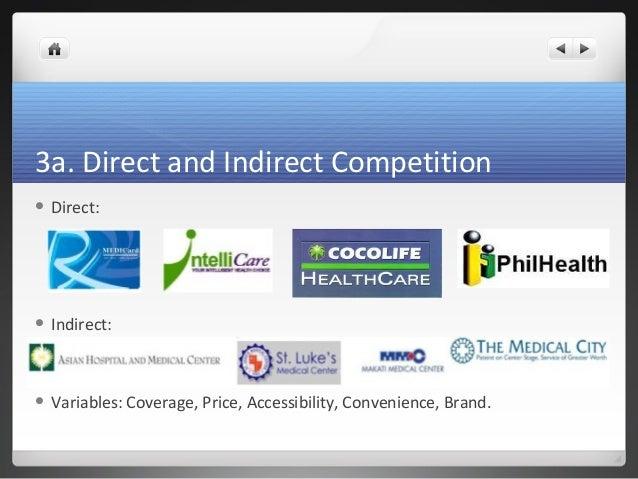 direct and indirect competition Competition is, in general, a  the most narrow form is direct competition  the next form is substitute or indirect competition,.