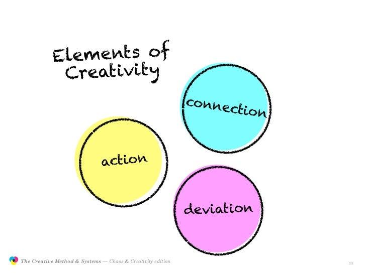 E lements of                             Creativity                                                                       ...