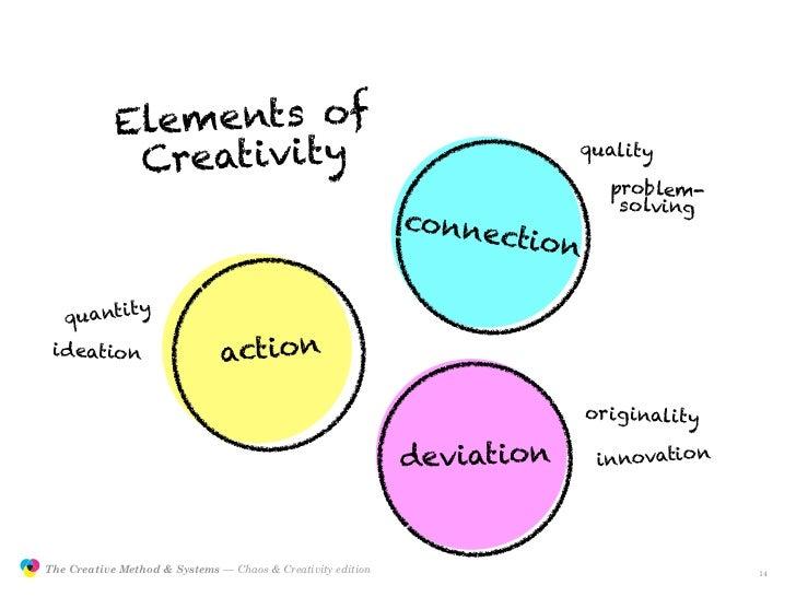 E lements of                             Creativity                                                  quality              ...