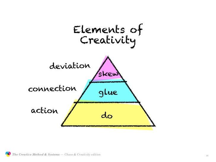 Elements of                                                         Creativity                                         dev...