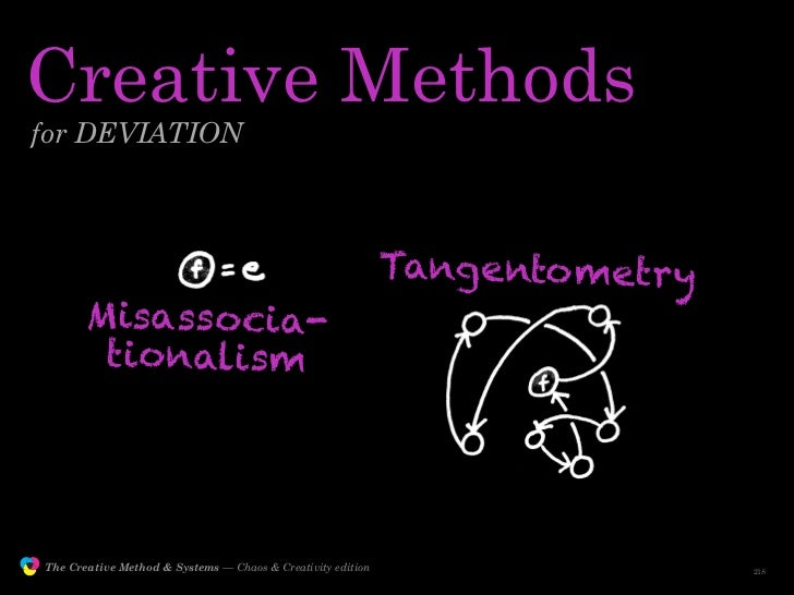 Creative Methods         for DEVIATION                                                                                Tang...