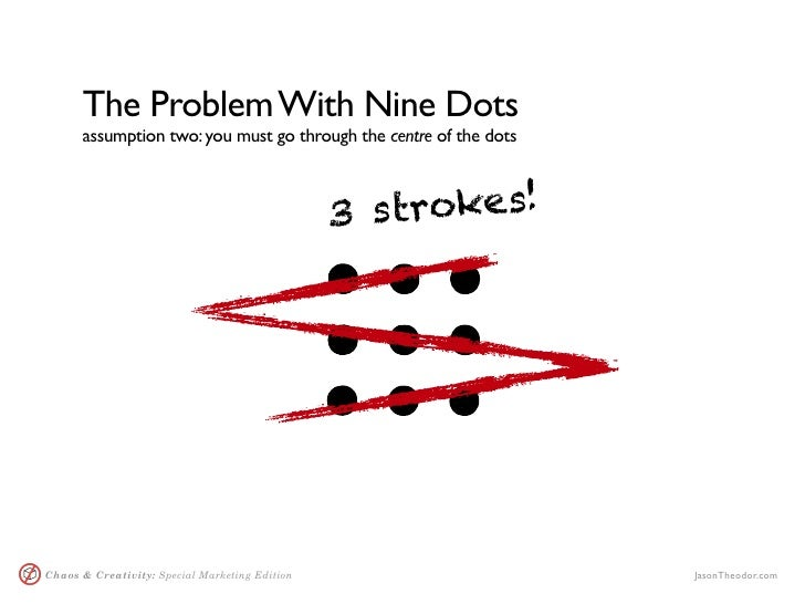 The Problem With Nine Dots       assumption two: you must go through the centre of the dots                               ...