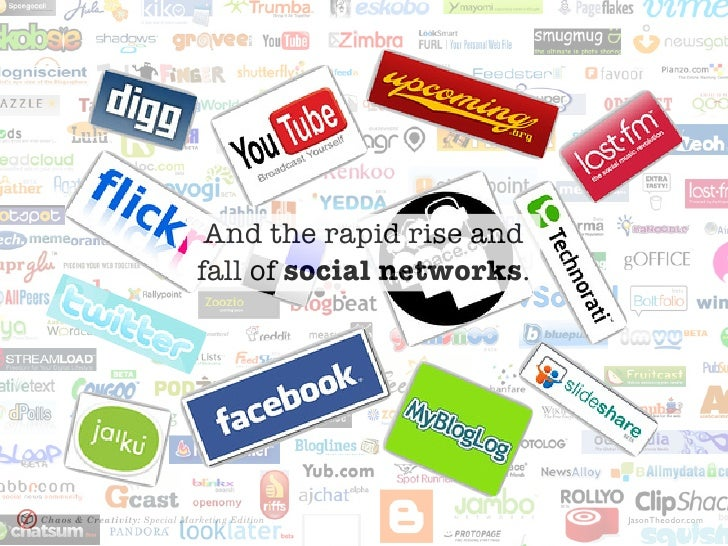 And the rapid rise and                                fall of social networks.     Chaos & Creativity: Special Marketing E...
