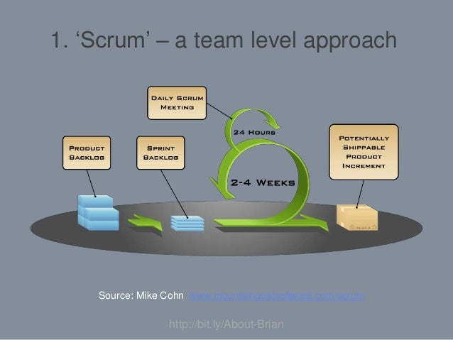 1. 'Scrum' – a team level approach http://bit.ly/About-Brian Source: Mike Cohn www.mountaingoatsoftware.com/scrum