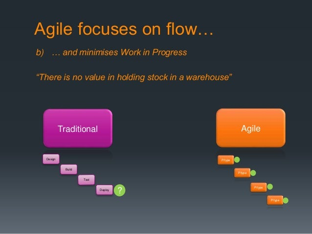 """b) … and minimises Work in Progress """"There is no value in holding stock in a warehouse"""" Traditional Agile Design Build Tes..."""