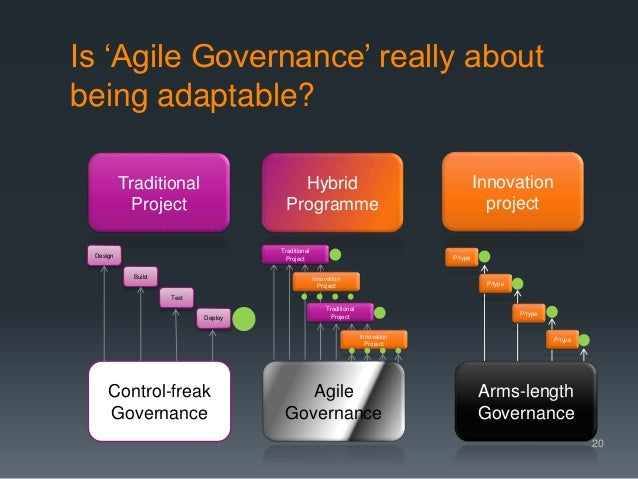 Is 'Agile Governance' really about being adaptable? 20 Traditional Project Innovation project Hybrid Programme Design Buil...