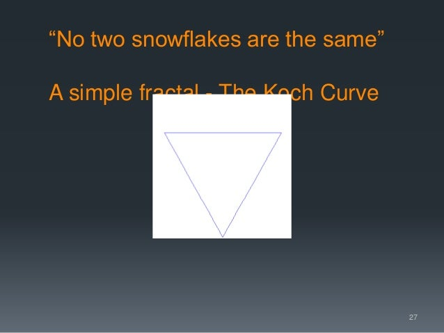 """""""No two snowflakes are the same"""" A simple fractal - The Koch Curve 27"""