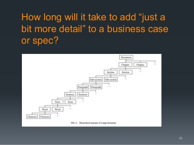 """How long will it take to add """"just a bit more detail"""" to a business case or spec? 32"""