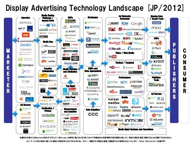 Display Advertising Technology Landscape [JP/2012]                   Media Buying                                         ...