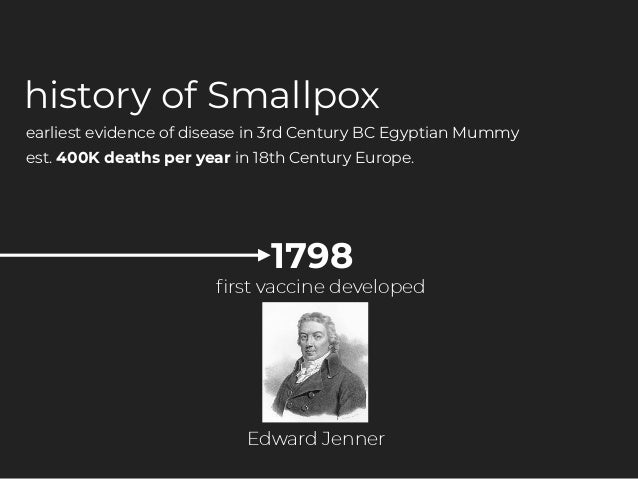 history of Smallpox est. 400K deaths per year in 18th Century Europe. earliest evidence of disease in 3rd Century BC Egypt...
