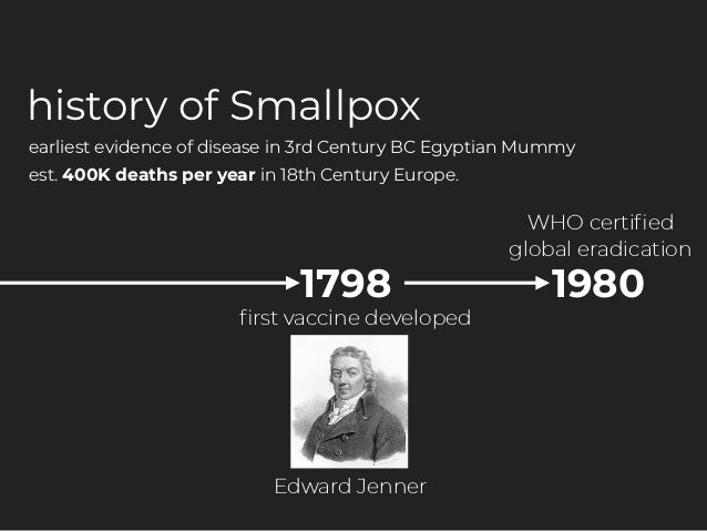 1798 first vaccine developed 1980 history of Smallpox Edward Jenner WHO certified global eradication est. 400K deaths per ye...
