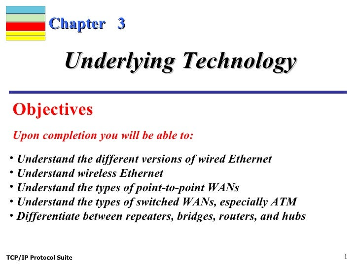 Chapter  3 Objectives  Upon completion you will be able to: Underlying Technology <ul><li>Understand the different version...