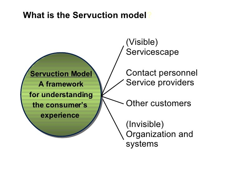 servuction model A model, showing content and process elements in each phase, is proposed, management implications are highlighted, and propositions for future research are presented do you want to read the rest.