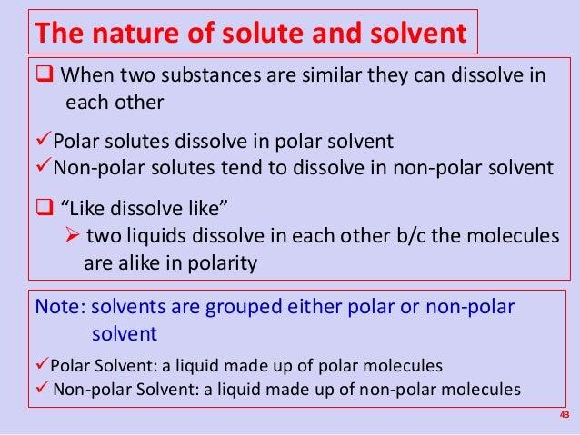 Is HCN polar or non-polar?