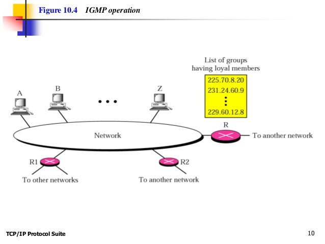 Network administration ppt video online download.