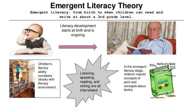 Chap 5 Theories Of Literacy Development