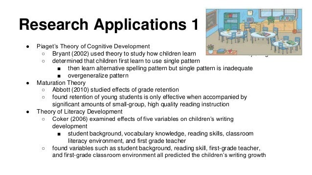 Classroom Environment Design Theory ~ Chap theories of literacy development