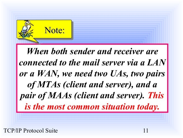 NNoottee::  When both sender and receiver are  connected to the mail server via a LAN  or a WAN, we need two UAs, two pair...
