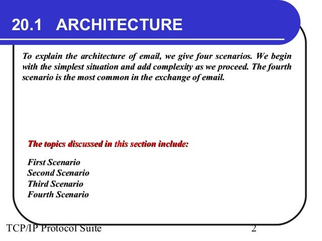 20.1 ARCHITECTURE  To explain the architecture of email, we give four sscceennaarriiooss.. WWee bbeeggiinn  wwiitthh tthhe...