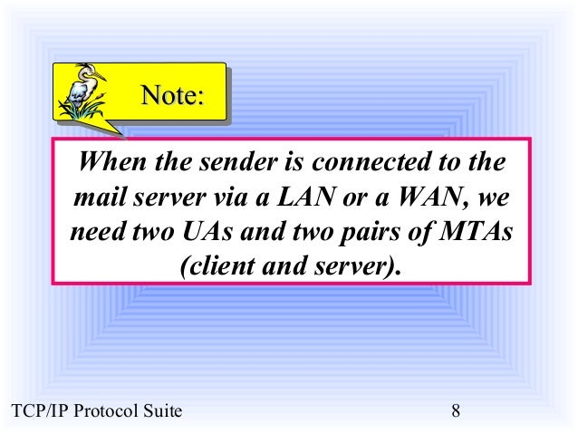 NNoottee::  When the sender is connected to the  mail server via a LAN or a WAN, we  need two UAs and two pairs of MTAs  (...