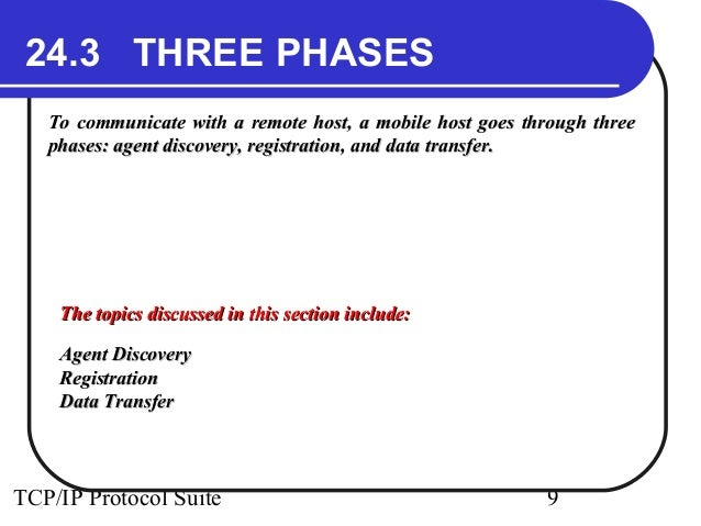 24.3 THREE PHASES  To communicate with a remote host, a mobile hhoosstt ggooeess tthhrroouugghh tthhrreeee  pphhaasseess::...