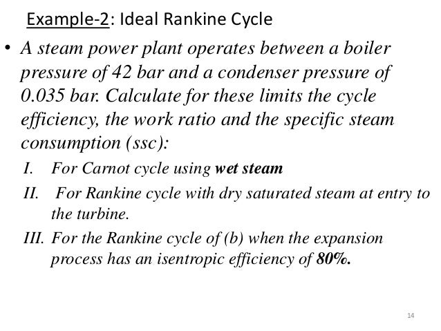 Steam Power Cycle and Basics of Boiler