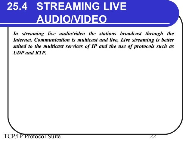 25.4 STREAMING LIVE  AUDIO/VIDEO  In streaming live audio/video the stations bbrrooaaddccaasstt tthhrroouugghh tthhee  IIn...