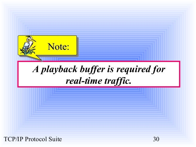 NNoottee::  A playback buffer is required for  real-time traffic.  TCP/IP Protocol Suite 30