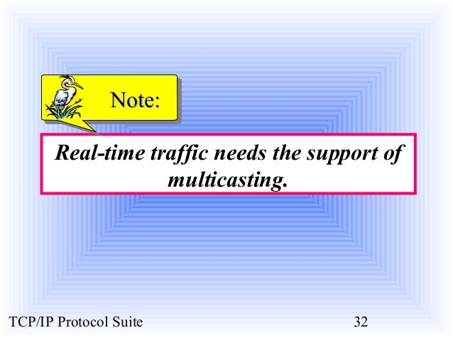 NNoottee::  Real-time traffic needs the support of  multicasting.  TCP/IP Protocol Suite 32