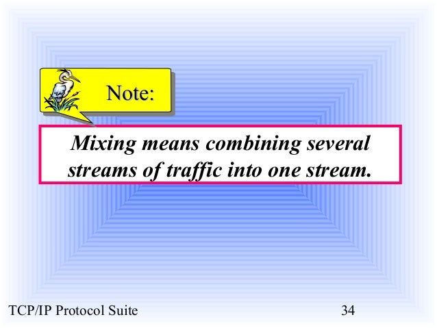 NNoottee::  Mixing means combining several  streams of traffic into one stream.  TCP/IP Protocol Suite 34