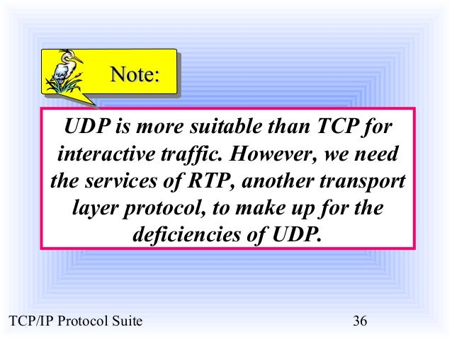 NNoottee::  UDP is more suitable than TCP for  interactive traffic. However, we need  the services of RTP, another transpo...