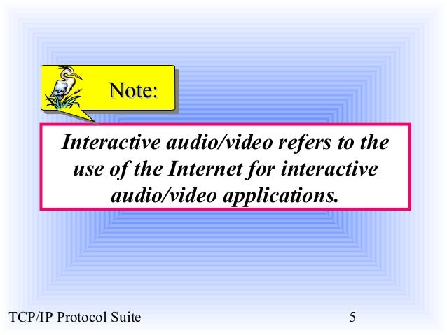 NNoottee::  Interactive audio/video refers to the  use of the Internet for interactive  audio/video applications.  TCP/IP ...