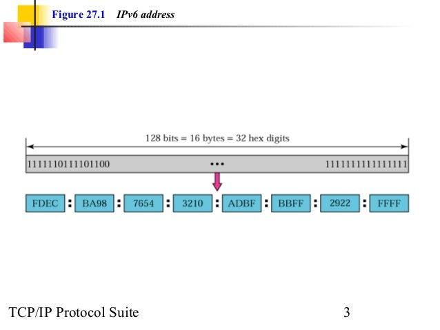 Chap 27 next generation i pv6 Slide 3