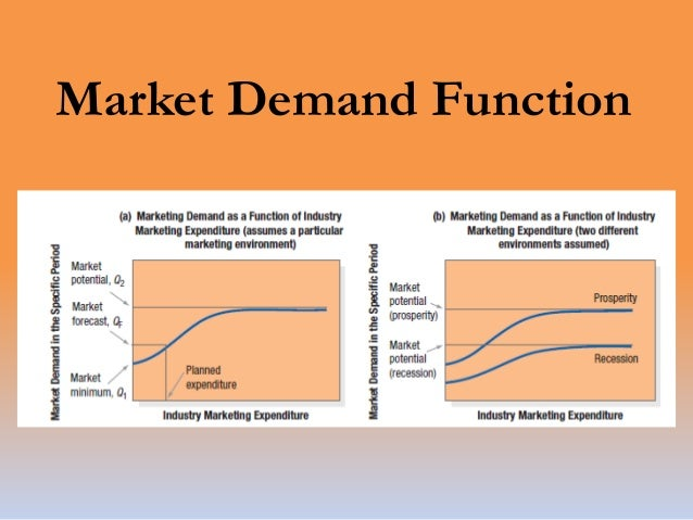 how amul measure demand forecasting However, to get truly valuable insights from measuring forecast accuracy you  need to understand: 1 the role of demand forecasting in attaining.