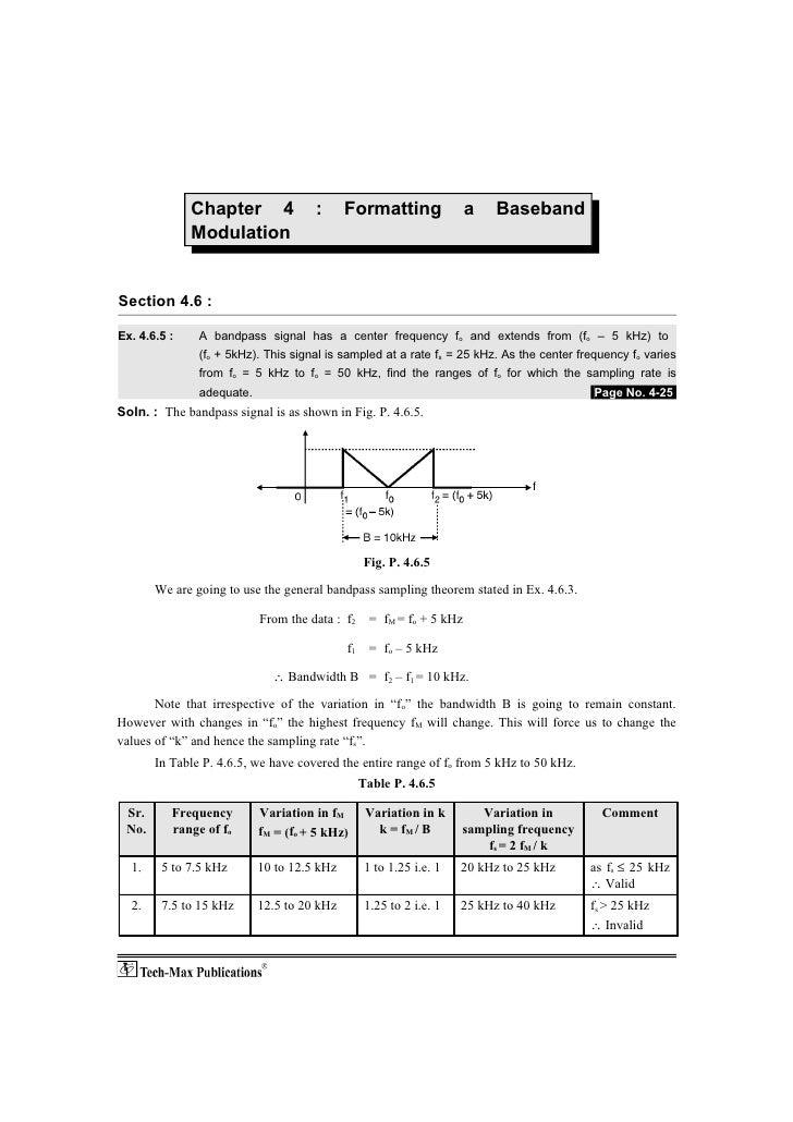 Digital Communication (GTU)                            4-1                 Formatting a Baseband Modulation              C...