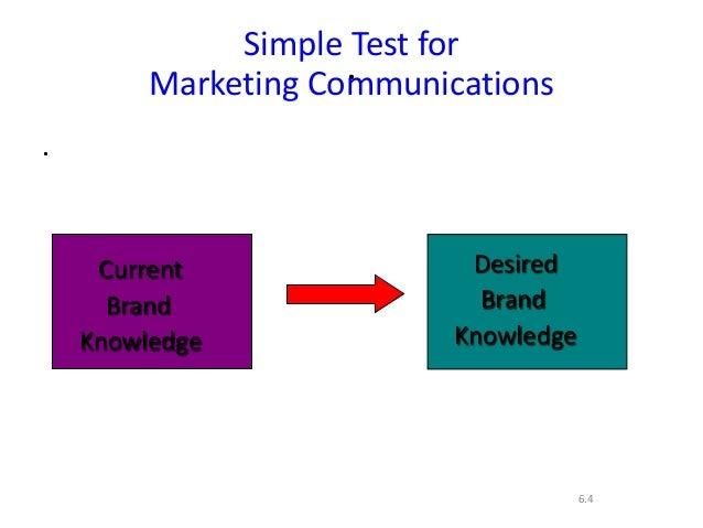..6.4Simple Test forMarketing CommunicationsCurrentBrandKnowledgeDesiredBrandKnowledge