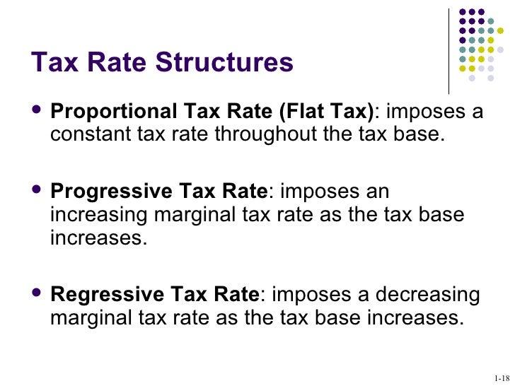 BREAKING DOWN 'Regressive Tax'