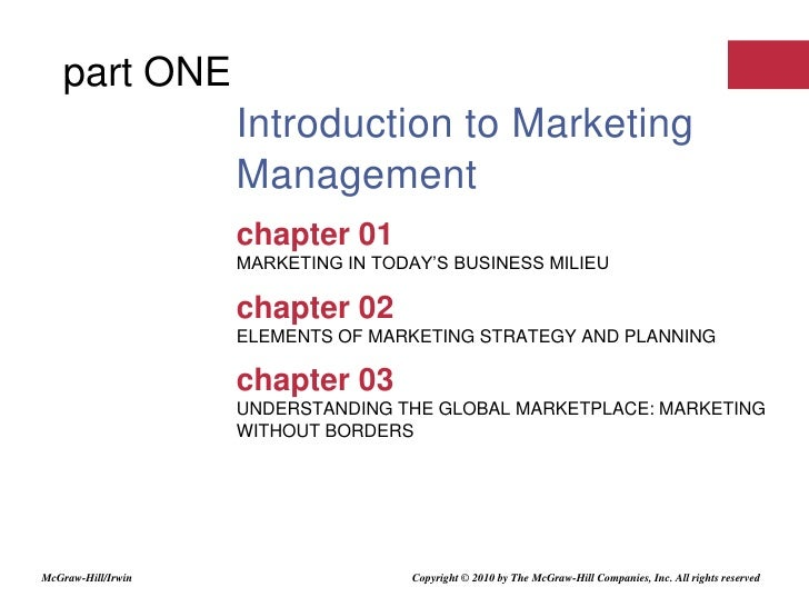 Introduction to MarketingManagement<br />chapter 01<br />Marketing in Today's Business Milieu<br />chapter 02<br />ELEMENT...