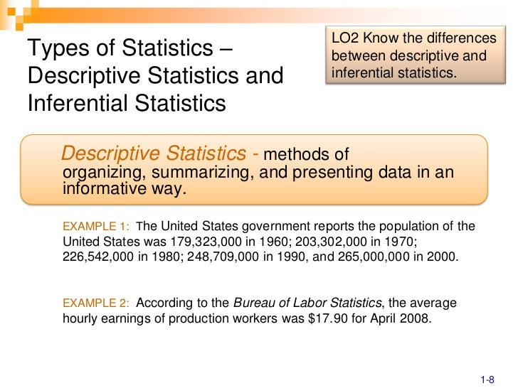differences between descriptive and inferential statistics The distinction between descriptive and inferential statistics might be shown   the difference between descriptive and inferential statistics, (b).