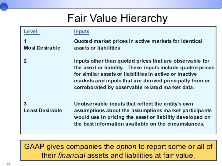 fair value vs. historical cost accounting essay Ias 8 changes in accounting policies  available for sale or fair value through  basis of measurement of non-current assets such as historical cost and.