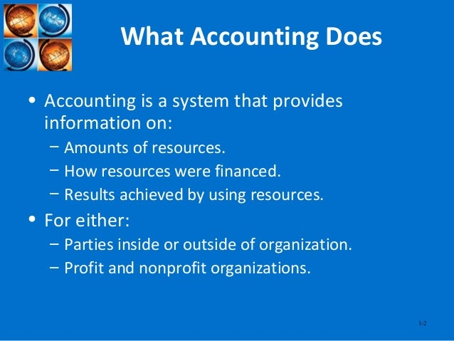the purpose of accounting 1 3 chapter preview accounting (or accountancy), like taxation, has been a function of organised society throughout history accounting is the recording, reporting and, sometimes, interpre.