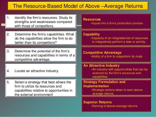 Use Resource Based View & analyze McDonald Essay
