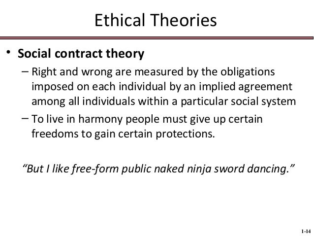 social contract theories The original cover of thomas hobbes 's work leviathan (1651), in which he discusses the concept of the social contract theory in both moral and political philosophy , the social contract or political contract is a theory or model, originating during the age of enlightenment , that typically addresses the questions of the origin of society and.