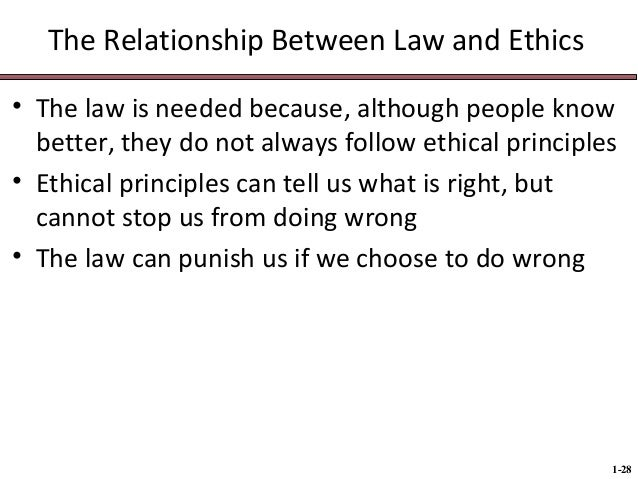 the legality morality social responsibility Do corporations have social responsibilities  the concept of corporate social responsibility—increasingly part of the curriculum in  legal, and social .