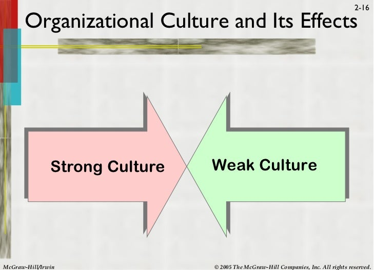 impact of strong organizational culture Items 1 - 9  the study has provided empirical evidence for the negative effect of organization  culture on the intention behavior to use empirical evidence has.